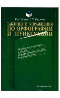 Таблицы у упражнения по орфографии и пунктуации