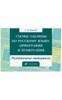 Схемы-таблицы по русскому языку. Орфография и пунктуация