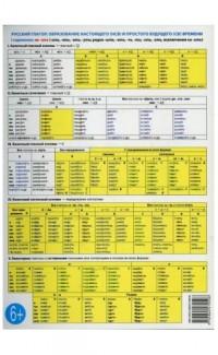 Учебная грамматическая таблица: Русский глагол: образование настоящего и простого будущего времени